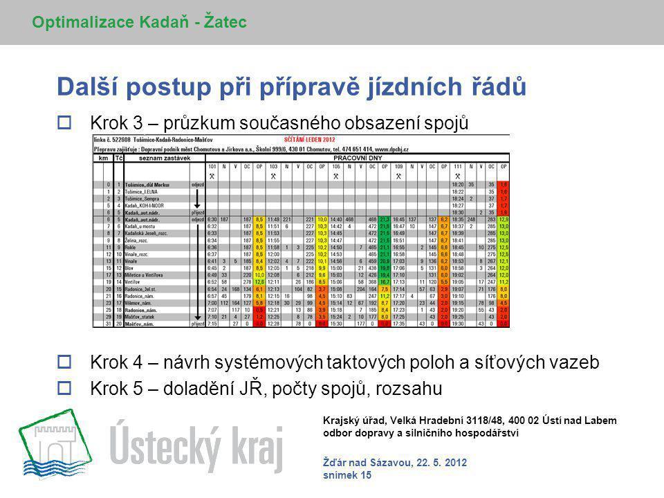 Další postup při přípravě jízdních řádů  Krok 3 – průzkum současného obsazení spojů  Krok 4 – návrh systémových taktových poloh a síťových vazeb  Krok 5 – doladění JŘ, počty spojů, rozsahu Žďár nad Sázavou, 22.