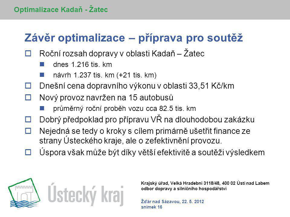 Závěr optimalizace – příprava pro soutěž  Roční rozsah dopravy v oblasti Kadaň – Žatec  dnes 1.216 tis.