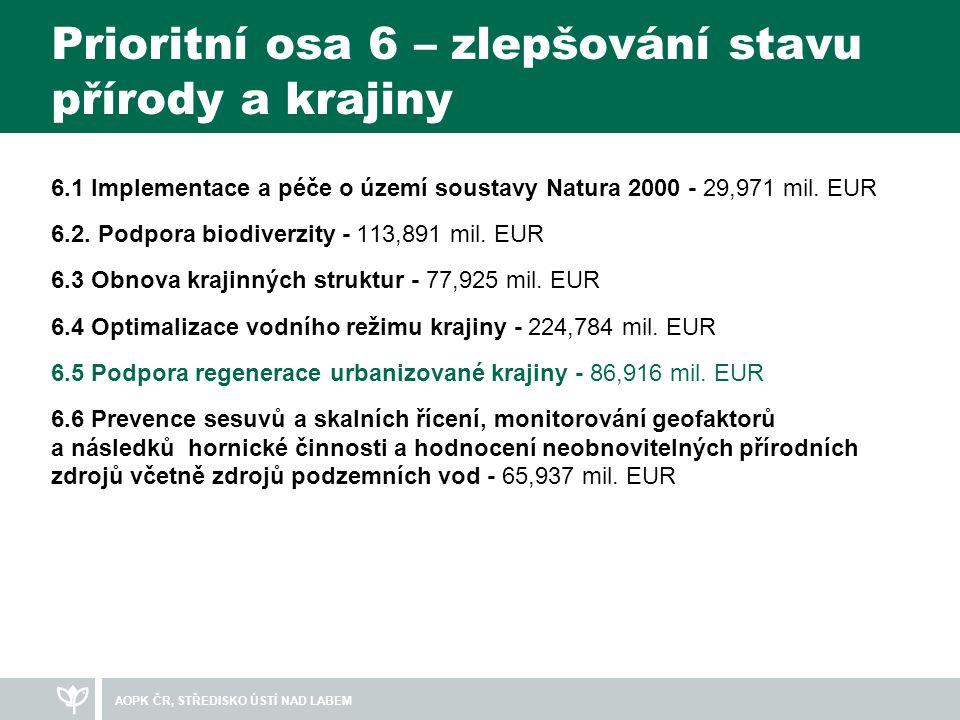 Prioritní osa 6 – zlepšování stavu přírody a krajiny 6.1 Implementace a péče o území soustavy Natura 2000 - 29,971 mil.