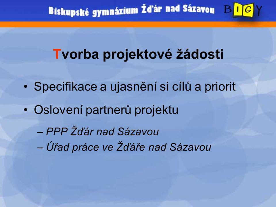 Tvorba projektové žádosti •Specifikace a ujasnění si cílů a priorit •Oslovení partnerů projektu –PPP Žďár nad Sázavou –Úřad práce ve Žďáře nad Sázavou