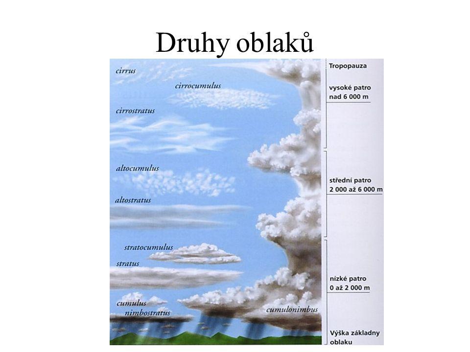 Druhy oblaků