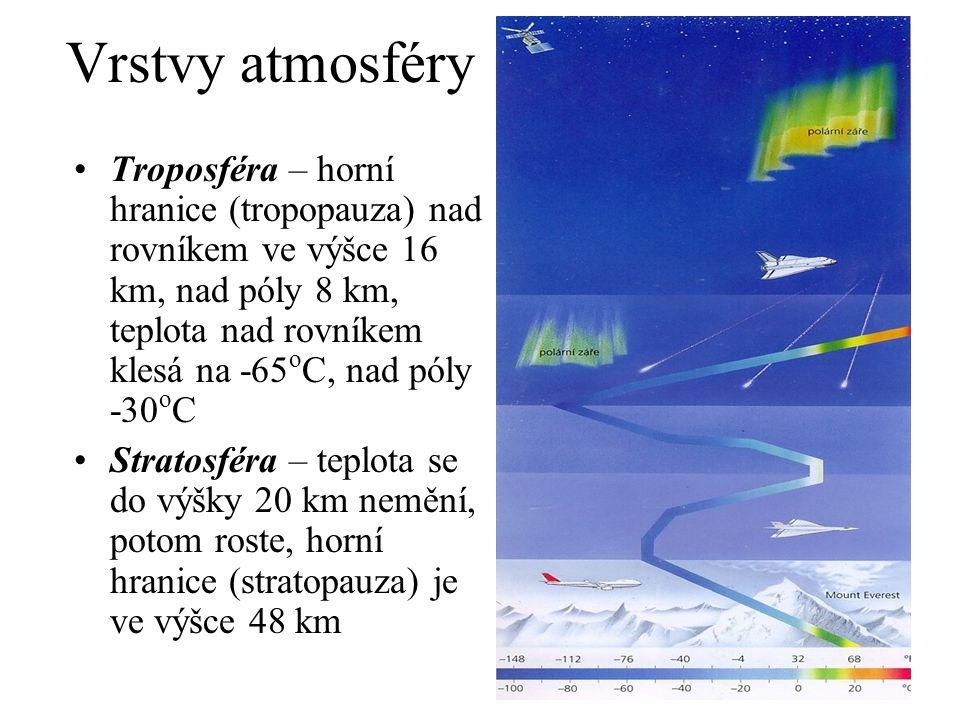 Vrstvy atmosféry •Troposféra – horní hranice (tropopauza) nad rovníkem ve výšce 16 km, nad póly 8 km, teplota nad rovníkem klesá na -65 o C, nad póly -30 o C •Stratosféra – teplota se do výšky 20 km nemění, potom roste, horní hranice (stratopauza) je ve výšce 48 km