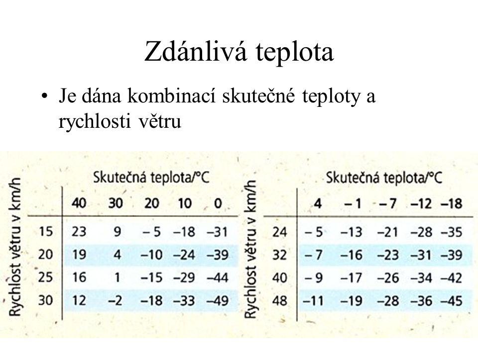 Zdánlivá teplota •Je dána kombinací skutečné teploty a rychlosti větru