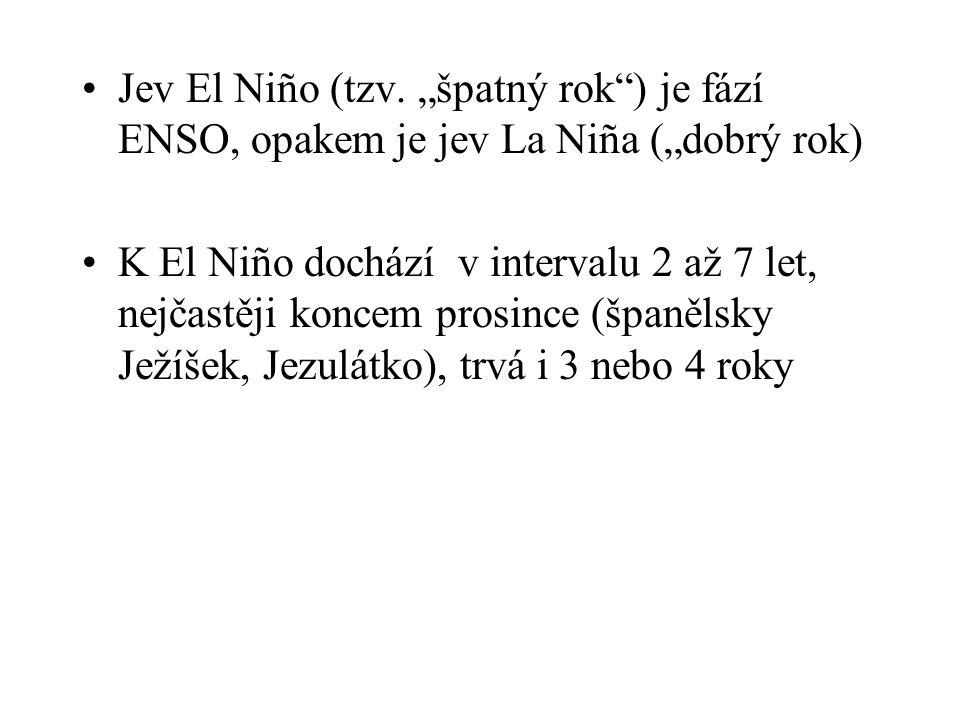 •Jev El Niño (tzv.