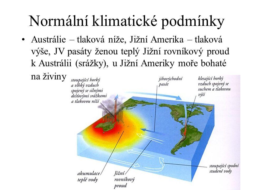 Normální klimatické podmínky •Austrálie – tlaková níže, Jižní Amerika – tlaková výše, JV pasáty ženou teplý Jižní rovníkový proud k Austrálii (srážky), u Jižní Ameriky moře bohaté na živiny