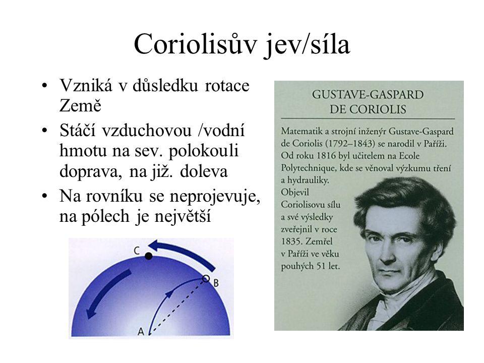 Coriolisův jev/síla •Vzniká v důsledku rotace Země •Stáčí vzduchovou /vodní hmotu na sev.