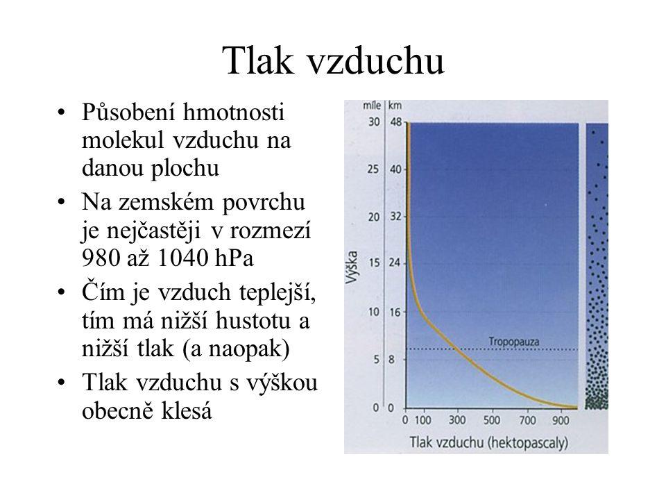 Tlak vzduchu •Působení hmotnosti molekul vzduchu na danou plochu •Na zemském povrchu je nejčastěji v rozmezí 980 až 1040 hPa •Čím je vzduch teplejší, tím má nižší hustotu a nižší tlak (a naopak) •Tlak vzduchu s výškou obecně klesá