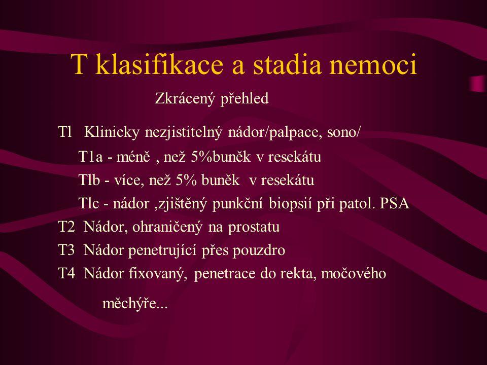 T klasifikace a stadia nemoci Tl Klinicky nezjistitelný nádor/palpace, sono/ T1a - méně, než 5%buněk v resekátu Tlb - více, než 5% buněk v resekátu Tlc - nádor,zjištěný punkční biopsií při patol.