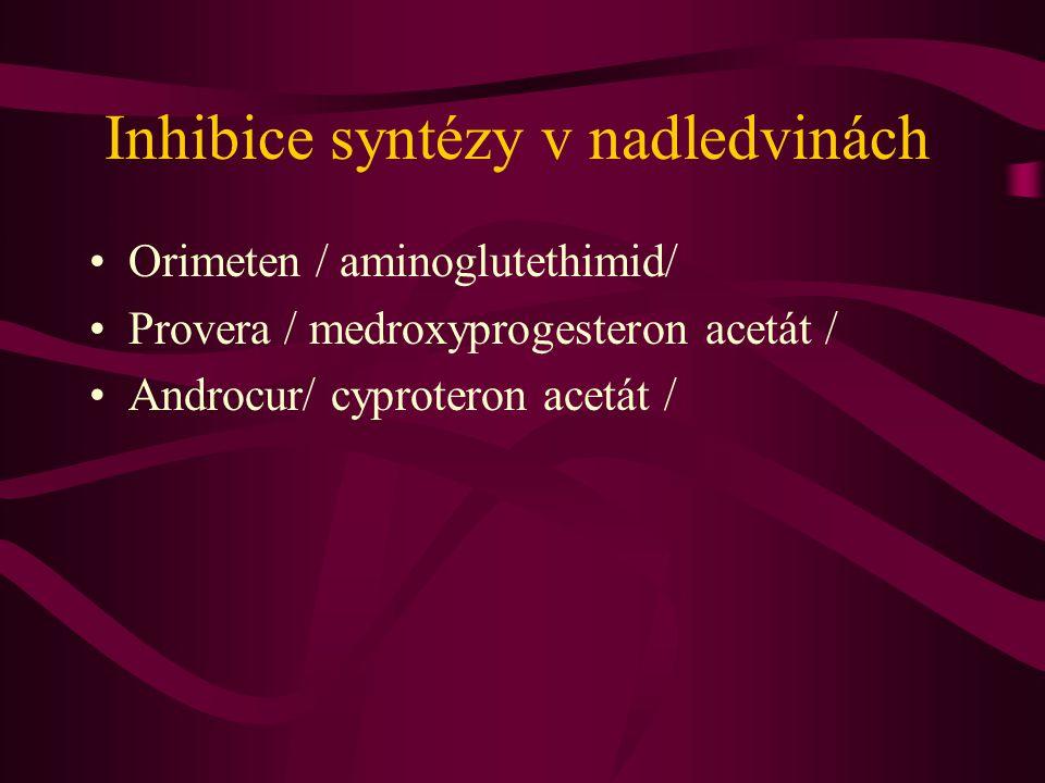 Inhibice syntézy v nadledvinách •Orimeten / aminoglutethimid/ •Provera / medroxyprogesteron acetát / •Androcur/ cyproteron acetát /