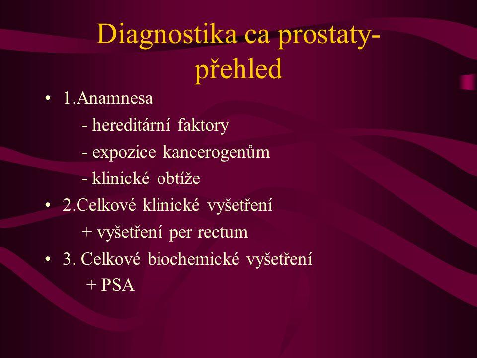 Diagnostika ca prostaty- přehled •1.Anamnesa - hereditární faktory - expozice kancerogenům - klinické obtíže •2.Celkové klinické vyšetření + vyšetření per rectum •3.