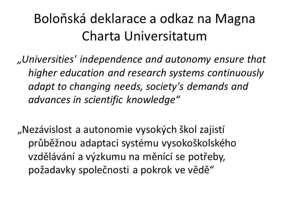 "Boloňská deklarace a odkaz na Magna Charta Universitatum ""Universities' independence and autonomy ensure that higher education and research systems co"
