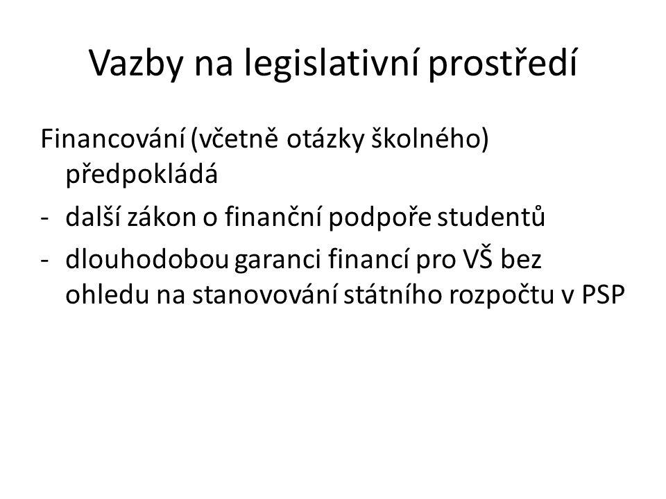 Vazby na legislativní prostředí Financování (včetně otázky školného) předpokládá -další zákon o finanční podpoře studentů -dlouhodobou garanci financí