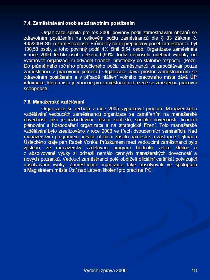 18Výroční zpráva 2006 7.4. Zaměstnávání osob se zdravotním postižením Organizace splnila pro rok 2006 povinný podíl zaměstnávání občanů se zdravotním