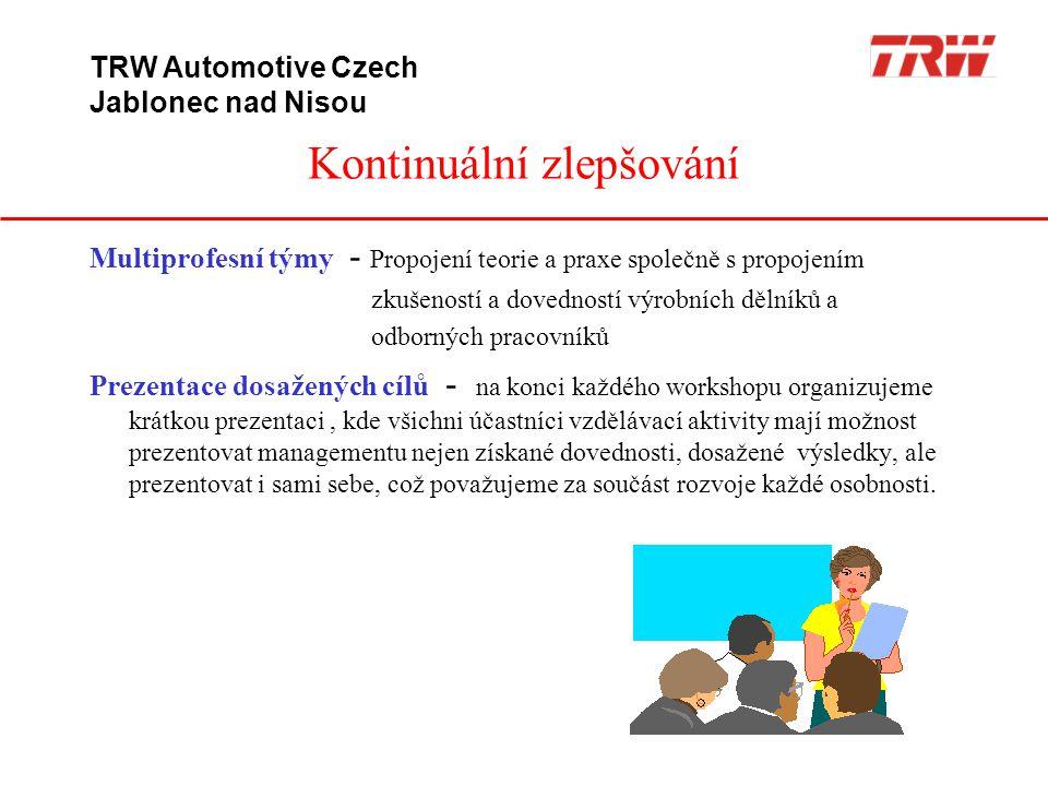 Kontinuální zlepšování TRW Automotive Czech Jablonec nad Nisou Multiprofesní týmy - Propojení teorie a praxe společně s propojením zkušeností a dovedn