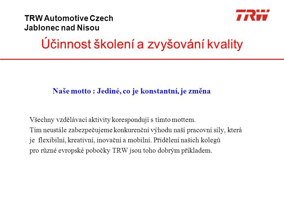 Účinnost školení a zvyšování kvality TRW Automotive Czech Jablonec nad Nisou Naše motto : Jediné, co je konstantní, je změna Všechny vzdělávací aktivi