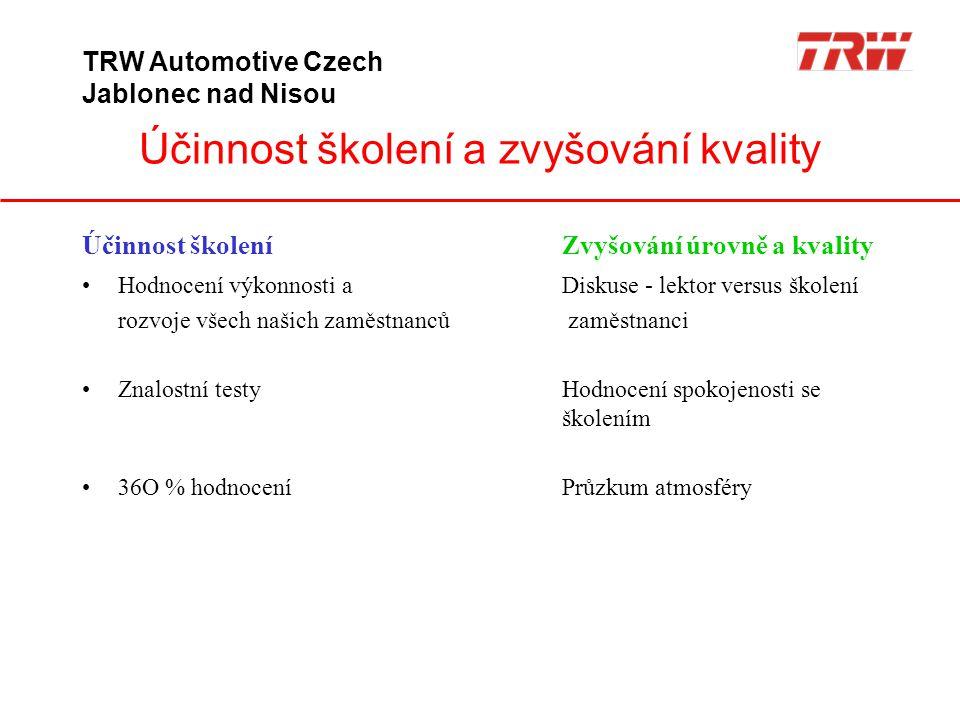 Účinnost školení a zvyšování kvality TRW Automotive Czech Jablonec nad Nisou Účinnost školení Zvyšování úrovně a kvality •Hodnocení výkonnosti a Disku