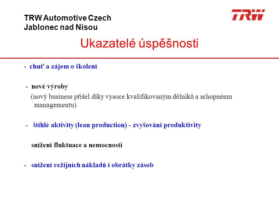 Ukazatelé úspěšnosti TRW Automotive Czech Jablonec nad Nisou - chuť a zájem o školení - nové výroby (nový business přišel díky vysoce kvalifikovaným d
