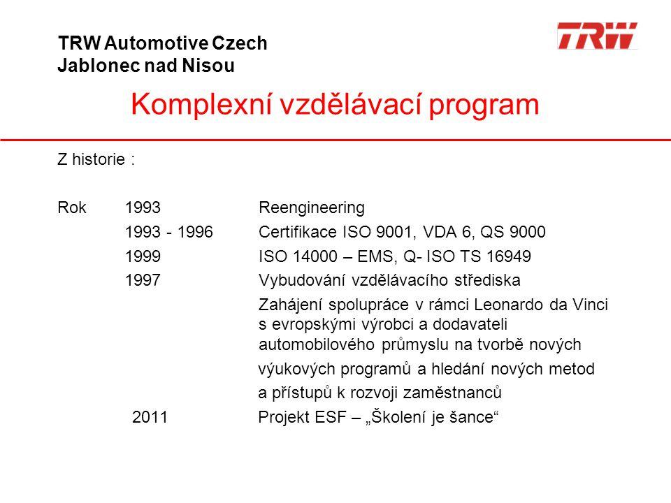 Komplexní vzdělávací program TRW Automotive Czech Jablonec nad Nisou Z historie : Rok 1993 Reengineering 1993 - 1996Certifikace ISO 9001, VDA 6, QS 90