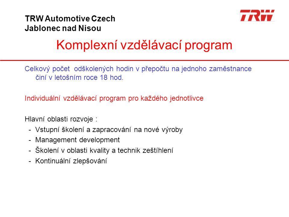 Komplexní vzdělávací program TRW Automotive Czech Jablonec nad Nisou Celkový počet odškolených hodin v přepočtu na jednoho zaměstnance činí v letošním