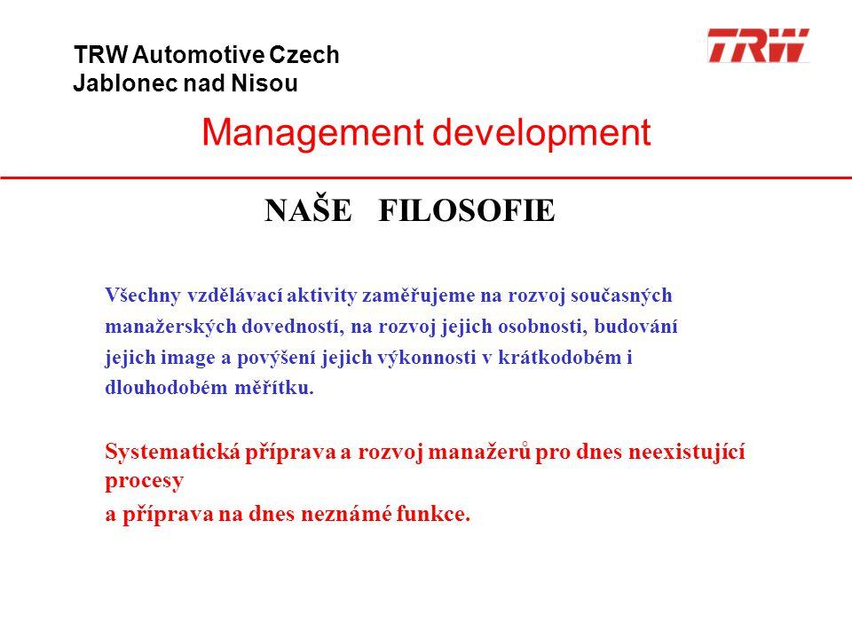 Management development TRW Automotive Czech Jablonec nad Nisou NAŠE FILOSOFIE Všechny vzdělávací aktivity zaměřujeme na rozvoj současných manažerských