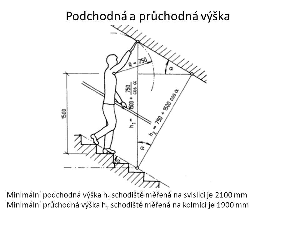 Minimální podchodná výška h 1 schodiště měřená na svislici je 2100 mm Minimální průchodná výška h 2 schodiště měřená na kolmici je 1900 mm Podchodná a