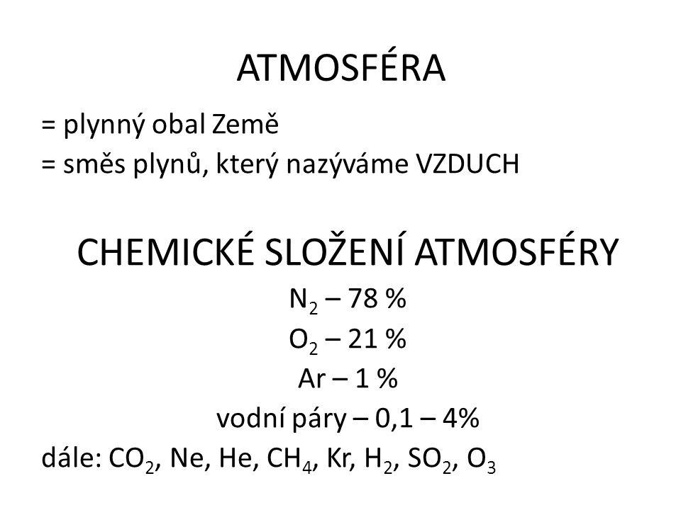 ATMOSFÉRA = plynný obal Země = směs plynů, který nazýváme VZDUCH CHEMICKÉ SLOŽENÍ ATMOSFÉRY N 2 – 78 % O 2 – 21 % Ar – 1 % vodní páry – 0,1 – 4% dále: