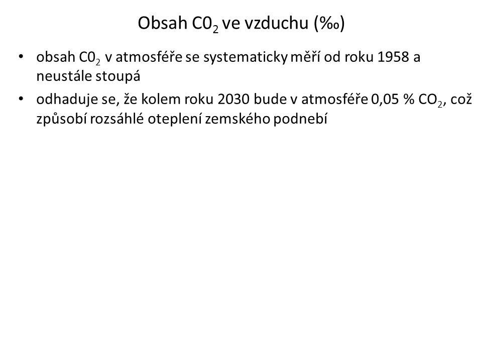 Obsah C0 2 ve vzduchu (‰) • obsah C0 2 v atmosféře se systematicky měří od roku 1958 a neustále stoupá • odhaduje se, že kolem roku 2030 bude v atmosf