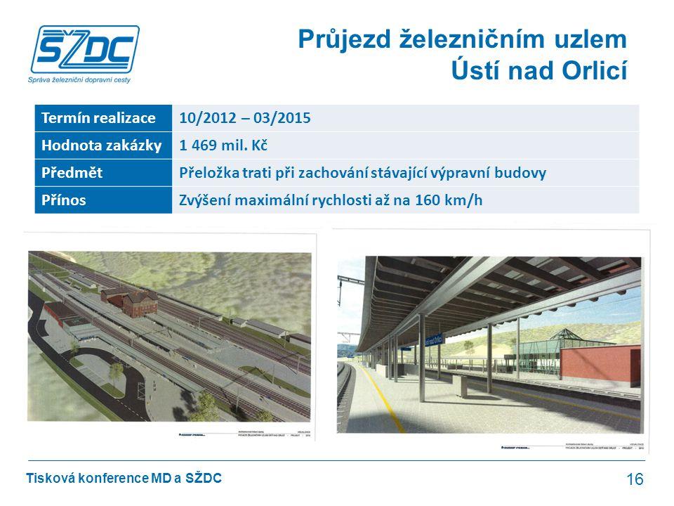 Tisková konference MD a SŽDC Průjezd železničním uzlem Ústí nad Orlicí 16 Termín realizace10/2012 – 03/2015 Hodnota zakázky1 469 mil. Kč PředmětPřelož
