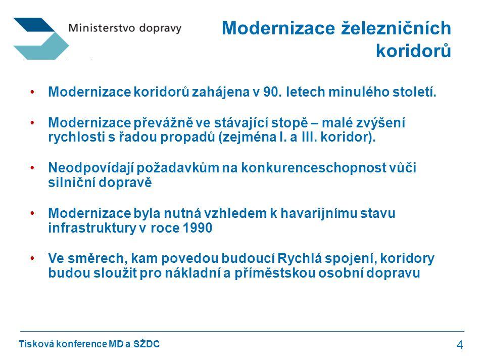 •Modernizace koridorů zahájena v 90. letech minulého století. •Modernizace převážně ve stávající stopě – malé zvýšení rychlosti s řadou propadů (zejmé