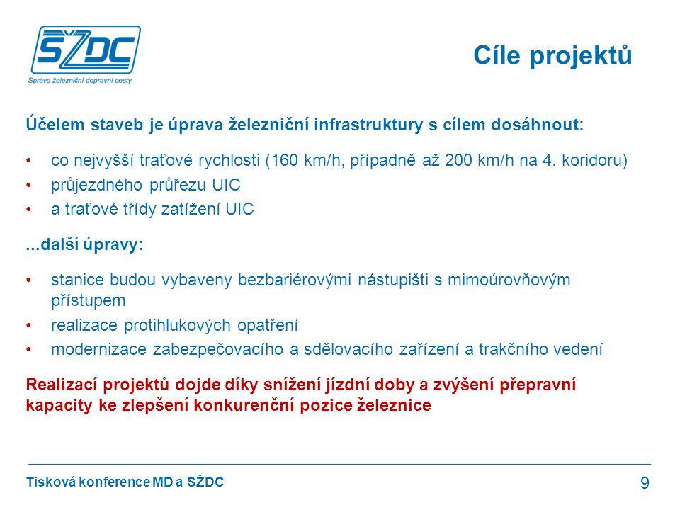 Tisková konference MD a SŽDC Cíle projektů 9 Účelem staveb je úprava železniční infrastruktury s cílem dosáhnout: •co nejvyšší traťové rychlosti (160