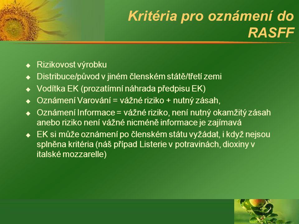 Kritéria pro oznámení do RASFF u Rizikovost výrobku u Distribuce/původ v jiném členském státě/třetí zemi u Vodítka EK (prozatímní náhrada předpisu EK)