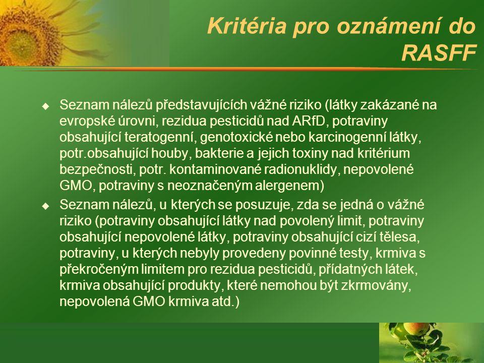 Kritéria pro oznámení do RASFF u Seznam nálezů představujících vážné riziko (látky zakázané na evropské úrovni, rezidua pesticidů nad ARfD, potraviny obsahující teratogenní, genotoxické nebo karcinogenní látky, potr.obsahující houby, bakterie a jejich toxiny nad kritérium bezpečnosti, potr.