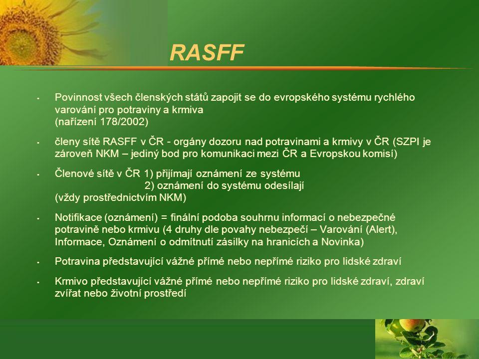 RASFF • Povinnost všech členských států zapojit se do evropského systému rychlého varování pro potraviny a krmiva (nařízení 178/2002) • členy sítě RASFF v ČR - orgány dozoru nad potravinami a krmivy v ČR (SZPI je zároveň NKM – jediný bod pro komunikaci mezi ČR a Evropskou komisí) • Členové sítě v ČR 1) přijímají oznámení ze systému 2) oznámení do systému odesílají (vždy prostřednictvím NKM) • Notifikace (oznámení) = finální podoba souhrnu informací o nebezpečné potravině nebo krmivu (4 druhy dle povahy nebezpečí – Varování (Alert), Informace, Oznámení o odmítnutí zásilky na hranicích a Novinka) • Potravina představující vážné přímé nebo nepřímé riziko pro lidské zdraví • Krmivo představující vážné přímé nebo nepřímé riziko pro lidské zdraví, zdraví zvířat nebo životní prostředí