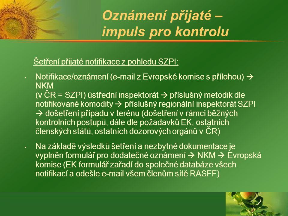 Oznámení přijaté – impuls pro kontrolu Šetření přijaté notifikace z pohledu SZPI: • Notifikace/oznámení (e-mail z Evropské komise s přílohou)  NKM (v