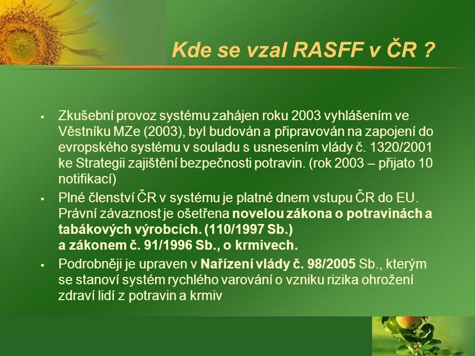 Členové sítě RASFF v ČR Dozorové orgány:  SZPI – potraviny a suroviny neživočišného původu  SVS ČR – potraviny živočišného původu  ÚKZÚZ – krmiva  Ministerstvo zdravotnictví - OOVZ – veřejné stravování Orgány dozoru na základě Harmonizovaného postupu posouzení rizika v rámci svých kompetencí přispívají hlášením do systému RASFF.