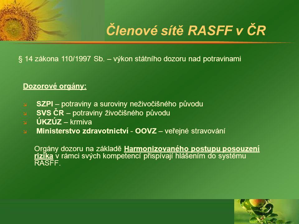 Členové sítě RASFF v ČR Dozorové orgány:  SZPI – potraviny a suroviny neživočišného původu  SVS ČR – potraviny živočišného původu  ÚKZÚZ – krmiva 