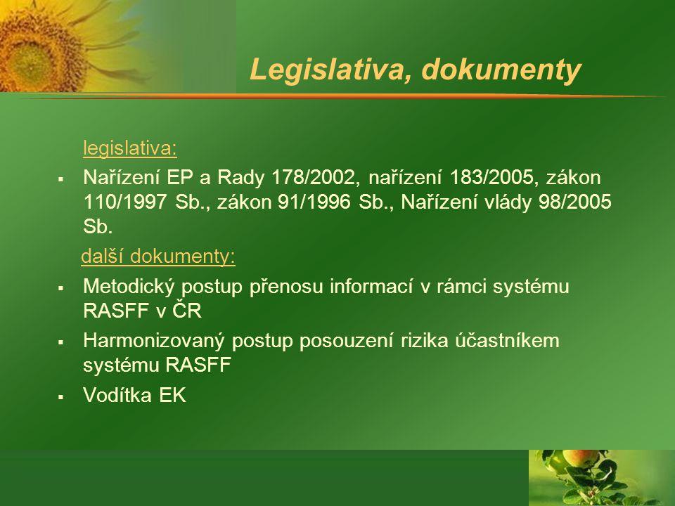 Legislativa, dokumenty legislativa:  Nařízení EP a Rady 178/2002, nařízení 183/2005, zákon 110/1997 Sb., zákon 91/1996 Sb., Nařízení vlády 98/2005 Sb