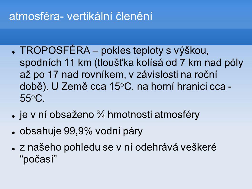 atmosféra- vertikální členění  TROPOSFÉRA – pokles teploty s výškou, spodních 11 km (tloušťka kolísá od 7 km nad póly až po 17 nad rovníkem, v závislosti na roční době).