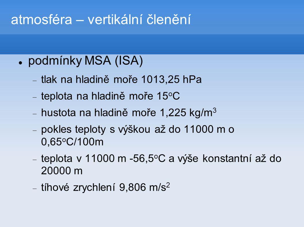 atmosféra – vertikální členění  podmínky MSA (ISA)  tlak na hladině moře 1013,25 hPa  teplota na hladině moře 15 o C  hustota na hladině moře 1,225 kg/m 3  pokles teploty s výškou až do 11000 m o 0,65 o C/100m  teplota v 11000 m -56,5 o C a výše konstantní až do 20000 m  tíhové zrychlení 9,806 m/s 2