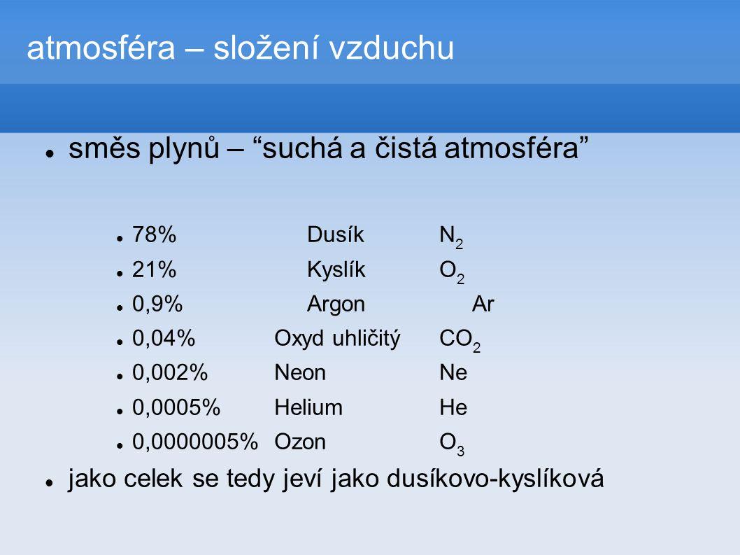 atmosféra – složení vzduchu  směs plynů – suchá a čistá atmosféra  78% Dusík N 2  21% Kyslík O 2  0,9% Argon Ar  0,04% Oxyd uhličitý CO 2  0,002%NeonNe  0,0005%HeliumHe  0,0000005% OzonO 3  jako celek se tedy jeví jako dusíkovo-kyslíková
