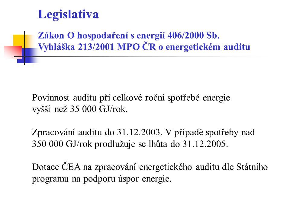 Legislativa Zákon O hospodaření s energií 406/2000 Sb. Vyhláška 213/2001 MPO ČR o energetickém auditu Povinnost auditu při celkové roční spotřebě ener