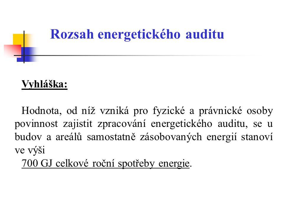 Rozsah energetického auditu Vyhláška: Hodnota, od níž vzniká pro fyzické a právnické osoby povinnost zajistit zpracování energetického auditu, se u bu