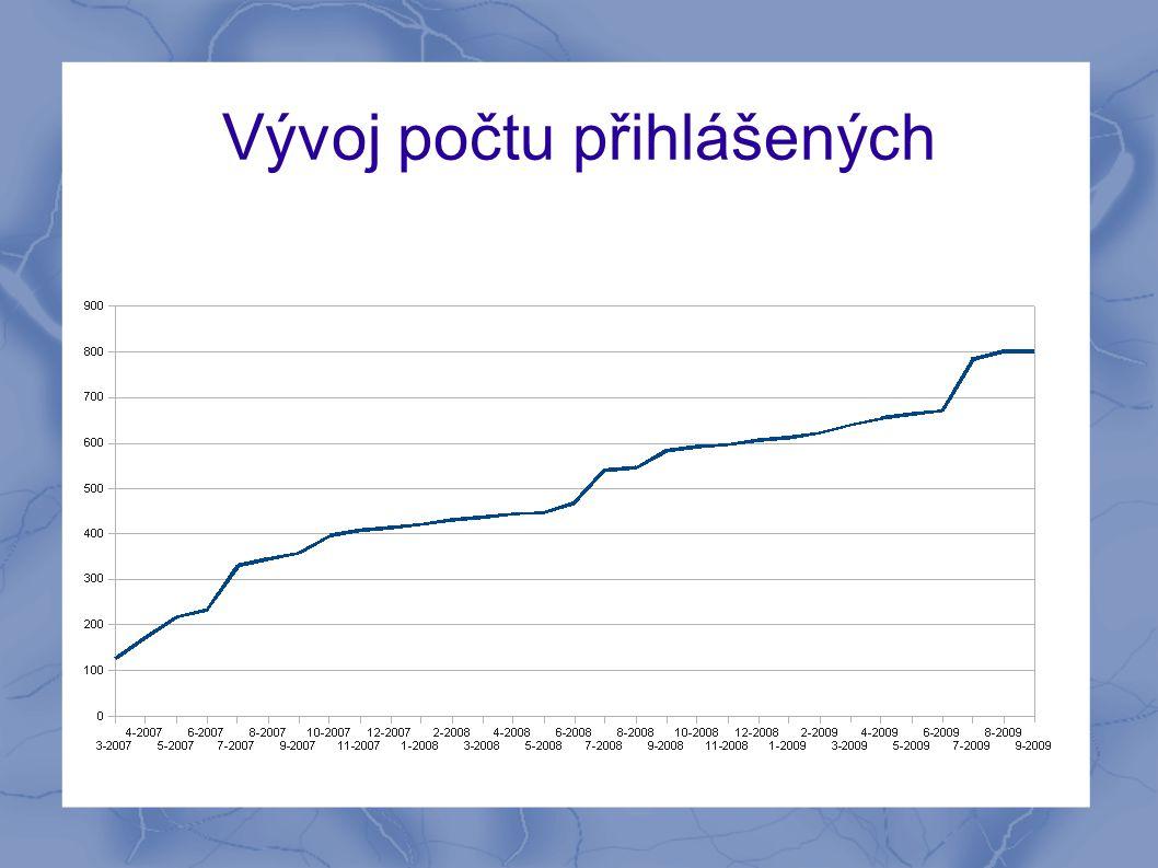 Sdružení obcí Benešovska  Mikroregion Českého středohoří  2 města, 11 obcí  z toho 8 zasaženo bleskovými povodněmi 1.