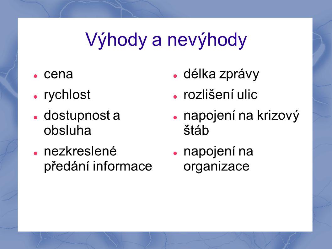 Kontakt Radek Lekner Město Benešov nad Ploučnicí tel.