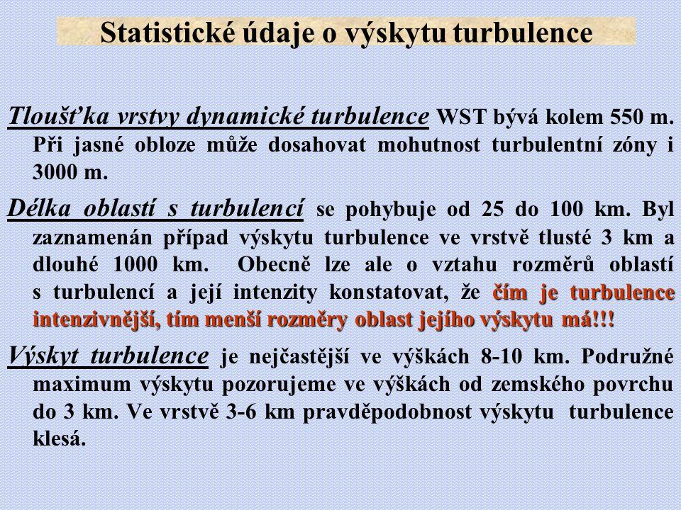 Tloušťka vrstvy dynamické turbulence WST bývá kolem 550 m. Při jasné obloze může dosahovat mohutnost turbulentní zóny i 3000 m. čím je turbulence inte