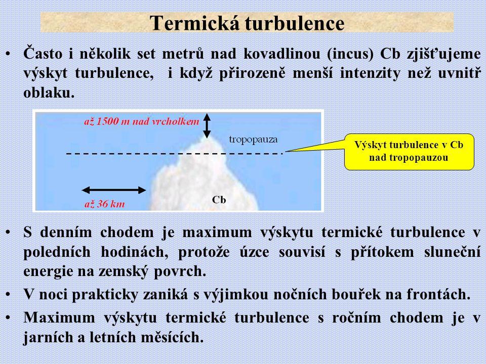 •Často i několik set metrů nad kovadlinou (incus) Cb zjišťujeme výskyt turbulence, i když přirozeně menší intenzity než uvnitř oblaku. •S denním chode