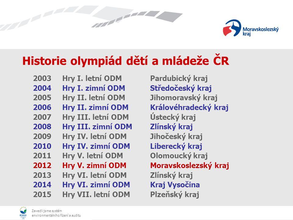 Zavedli jsme systém environmentálního řízení a auditu Historie olympiád dětí a mládeže ČR 2003 Hry I.