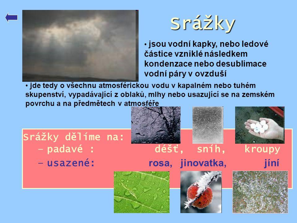 • jde tedy o všechnu atmosférickou vodu v kapalném nebo tuhém skupenství, vypadávající z oblaků, mlhy nebo usazující se na zemském povrchu a na předmě