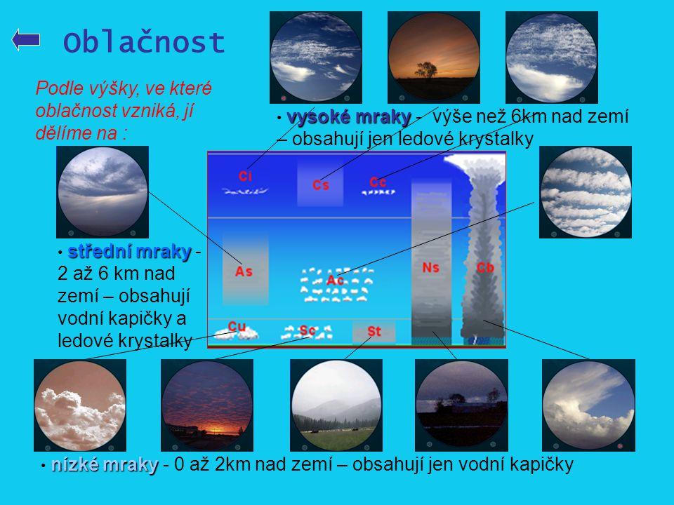 Oblačnost Podle výšky, ve které oblačnost vzniká, jí dělíme na : n• nn• nízké mraky - 0 až 2km nad zemí – obsahují jen vodní kapičky s• ss• střední mraky - 2 až 6 km nad zemí – obsahují vodní kapičky a ledové krystalky v• vv• vysoké mraky - výše než 6km nad zemí – obsahují jen ledové krystalky