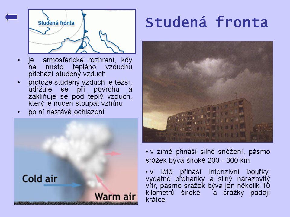 •je atmosférické rozhraní, kdy na místo teplého vzduchu přichází studený vzduch •protože studený vzduch je těžší, udržuje se při povrchu a zakliňuje s